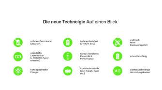 Feststoff-Akku der Schweizer High Performance Battery AG mit 50% besserer Umweltbilanz auf dem Weg zur Serienproduktion
